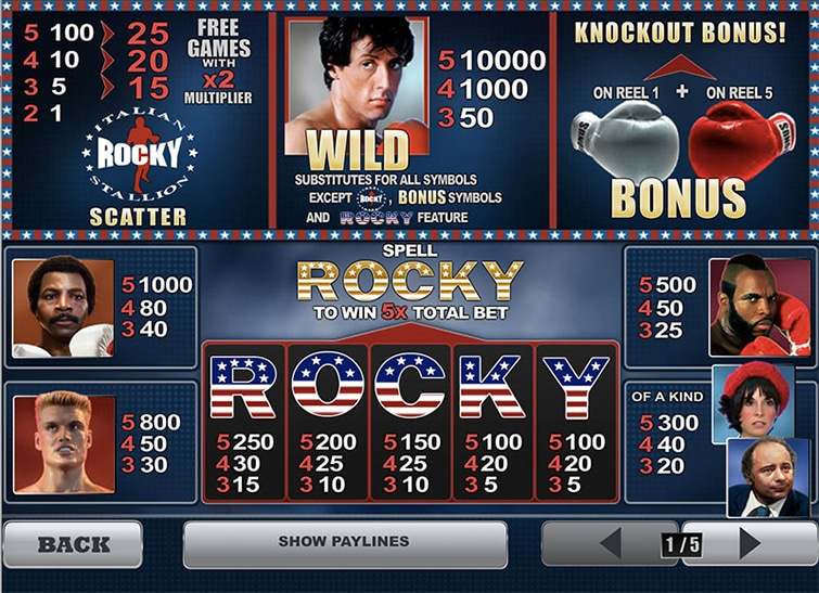 la slot machine di rocky